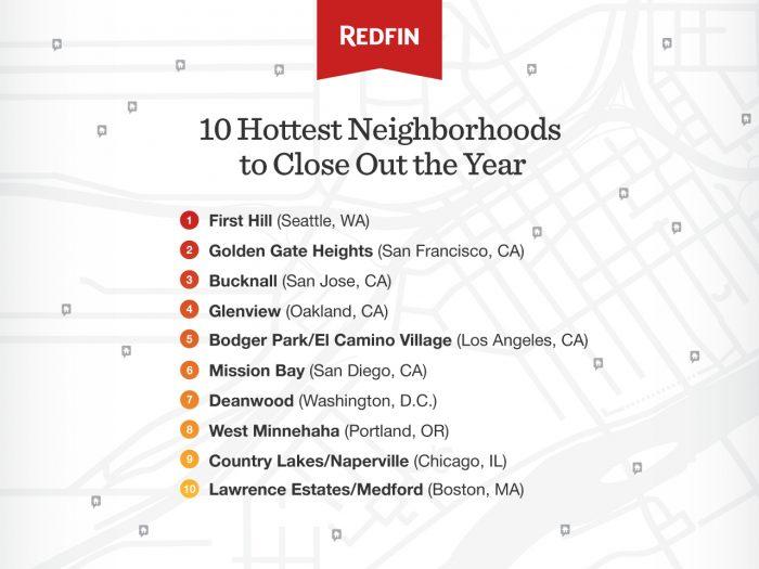 Redfin First Hill Seattle Neighborhoods