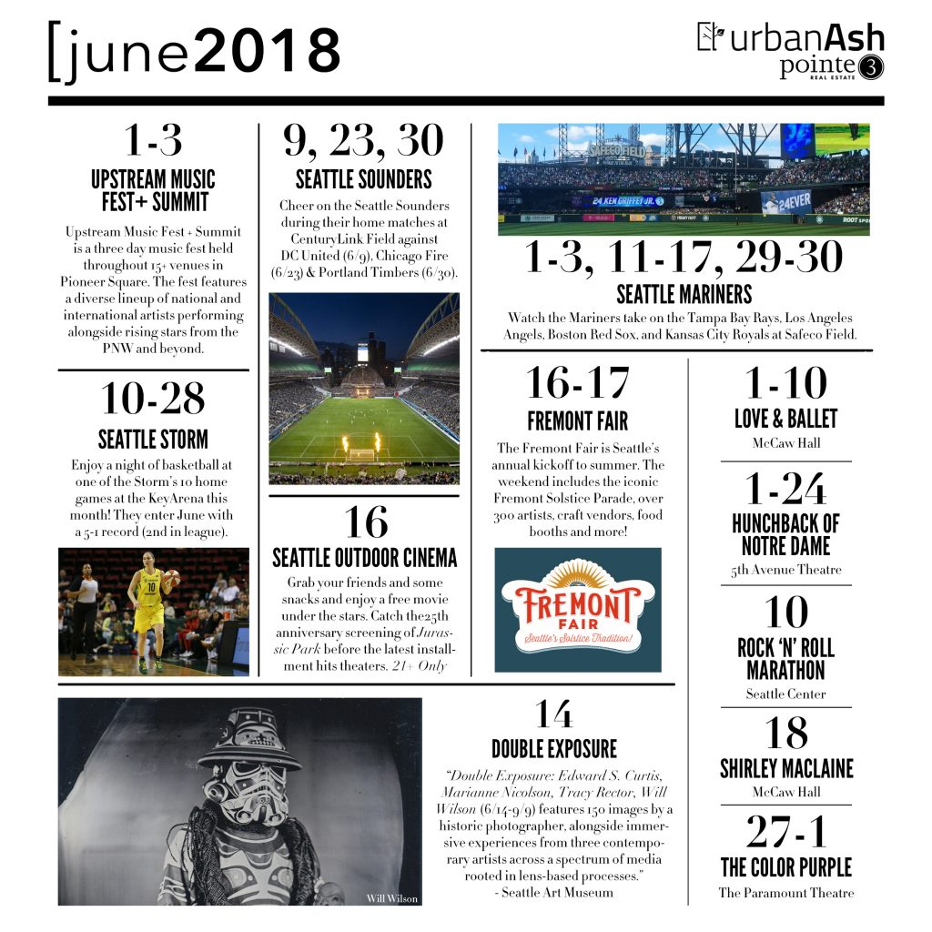 Here's our Seattle Event Guide for June 2018. There are lots of arts, music, food, sports, cultural events & more happening in Seattle this month.