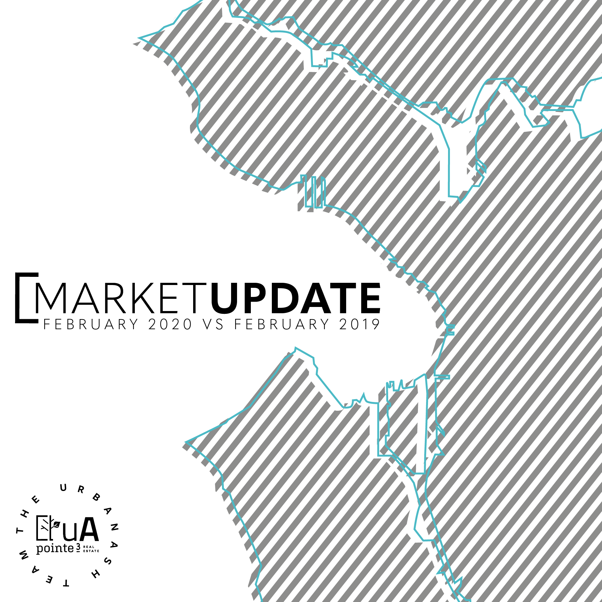 Market Update - February 2020