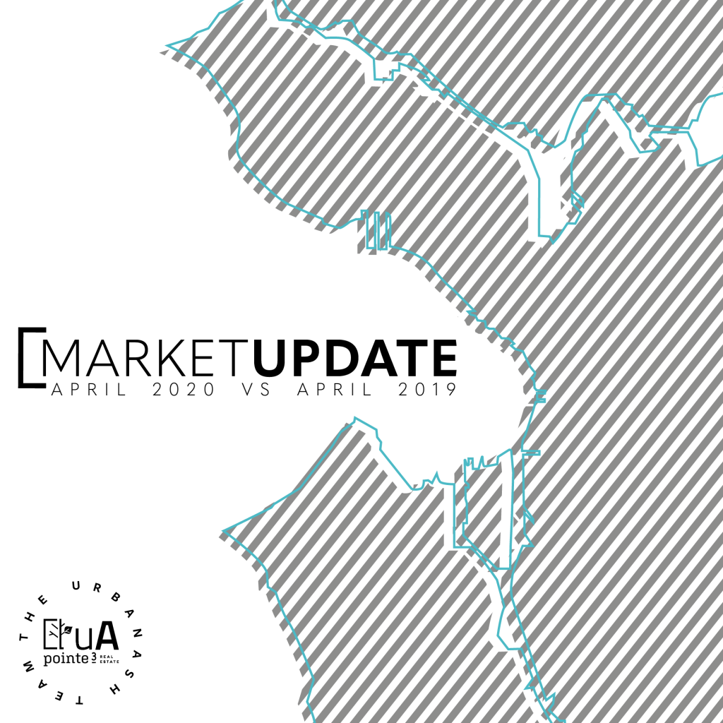 NWMLS market update - April 2020