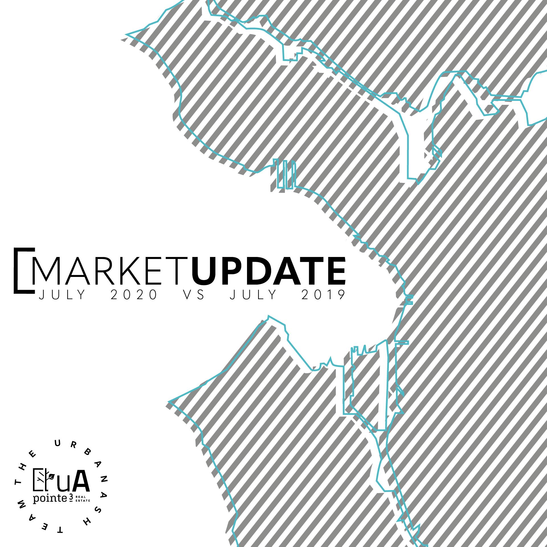 NWMLS Market Update- July 2020